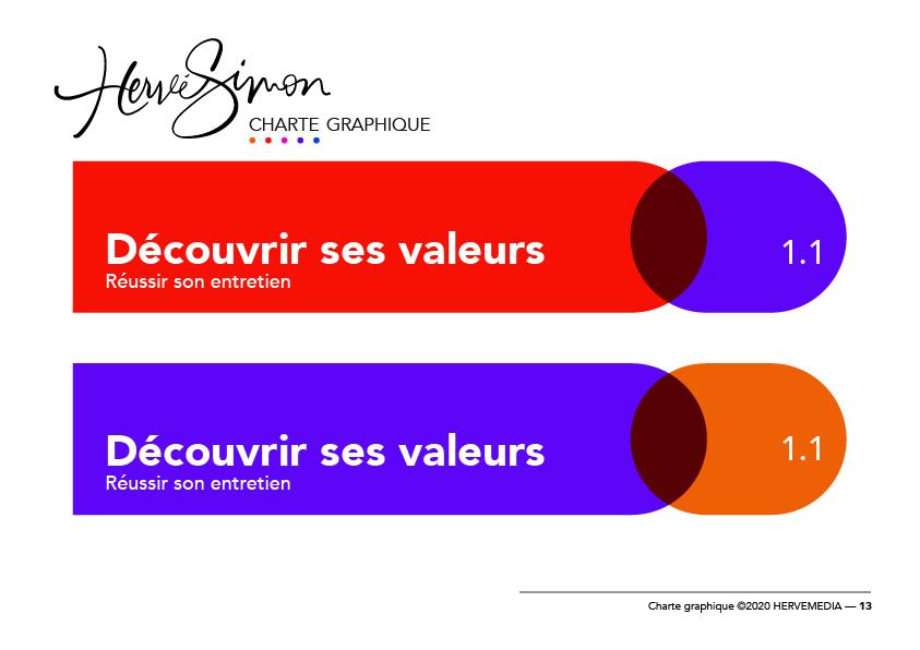Présentation d'identité visuelle pour HERVEMEDIA, réalisée par 4colors à Lyon